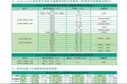 安诺瑞ANR-LXB120零序电流互感器使用说明书