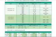 安诺瑞ANR-LJB300零序电流互感器使用说明书