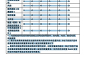 ACER宏基Aspire X1430计算机说明书