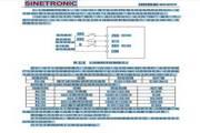 圣诺创尼科STDVFD-BG-T4-011低压变频器产品操作说明书