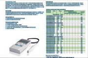 ABB ACS355-01U-07A5-2变频器用户手册