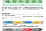 ABB ACS355-03E-03A3-4+B063变频器用户手册