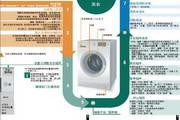 西门子XQG56-10M3N0洗衣机使用说明书