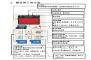 腾龙VG3000-55P0-4H变频器说明书