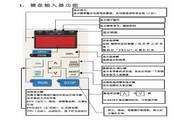腾龙VG3000-22P0-4H变频器说明书