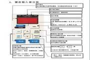 腾龙VG3000-18P5-4H变频器说明书