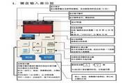 腾龙VG3000-11P0-4H变频器说明书