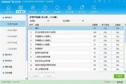 2016版深圳职员考试宝典(护理类)