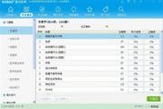 2016版深圳职员考试宝典(医疗类)