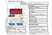 腾龙VG3000-1P5-4H变频器说明书