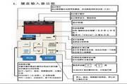 腾龙VG3000-2P2-2H变频器说明书