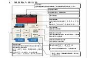腾龙VG3000-130P0-4G变频器说明书