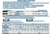 阳冈TOPVERTG1-43015变频器说明书