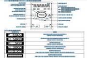 阳冈TOPVERTG1-43132变频器说明书