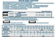 阳冈TOPVERTH1-43075变频器说明书