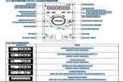 阳冈TOPVERTH1-432P2变频器说明书
