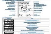 阳冈TOPVERTH1-23015变频器说明书