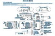 阳冈TOPVERTH1-233P7变频器说明书