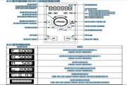 阳冈TOPVERTH1-232P2变频器说明书