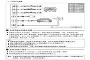 海信LED39K180D液晶彩电使用说明书