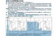 士林SS023-1.5K变频器说明书