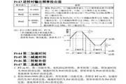 士林SS021-1.5K变频器说明书