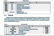 欧瑞(惠丰)F2000-G0550T3C变频器说明书