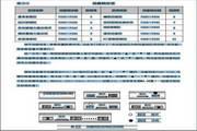 欧瑞(惠丰)F2000-G0370T3C变频器说明书