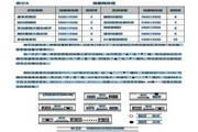 欧瑞(惠丰)F2000-G0055T3B变频器说明书