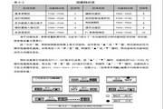 欧瑞(惠丰)F2000-G0015T3B变频器说明书
