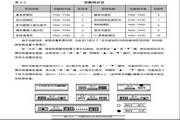 欧瑞(惠丰)EPS1000-1600T3C变频器操作说明书