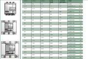 山宇SJR2-7.5软起动器产品说明书