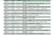 山宇SJR2-17软起动器产品说明书
