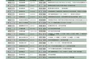 山宇SJR2-75软起动器产品说明书