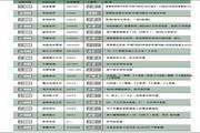 山宇SJR2-115软起动器产品说明书