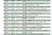 山宇SJR2-250软起动器产品说明书