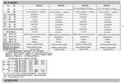 统帅KFR-72LW/06HAF13T(红)家用定频空调使用安装说明书