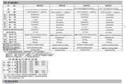 统帅KFR-50LW/06HAF13T(红)家用定频空调使用安装说明书