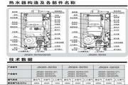 海尔JSQ20-S2(12T) 燃气热水器使用说明书