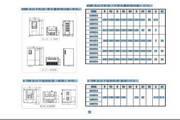 日业SY3200-G110T4型变频器说明书