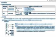 台达DVP24ES01T可编程控制器使用说明书