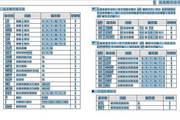 台达DVP32ES00T可编程控制器使用说明书