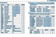 台达DVP60ES00T可编程控制器使用说明书