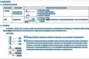 台达DVP24ES00R可编程控制器使用说明书