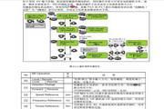 索肯和平HPVFV06132矢量变频器说明书