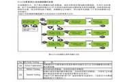 索肯和平HPVFV06055矢量变频器说明书