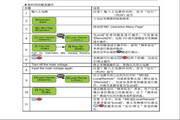 索肯和平HPVFV04055矢量变频器说明书