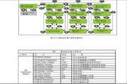 索肯和平HPVFV04045矢量变频器说明书
