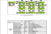 索肯和平HPVFV04011矢量变频器说明书