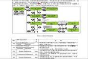 索肯和平HPVFV0405.5矢量变频器说明书